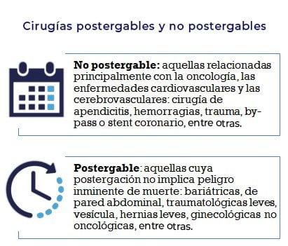 Cirugía Argentina Cirugías en pandemia